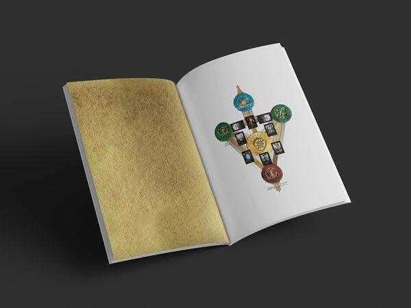 Magazine Mockup - Free Sample